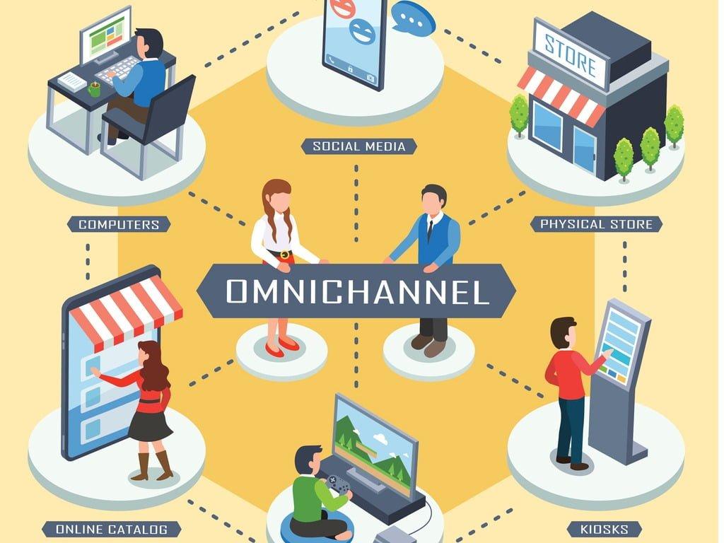 Cosa sono la Multicanalità e l'Omnicanalità nell'eCommerce: evoluzione del mercato