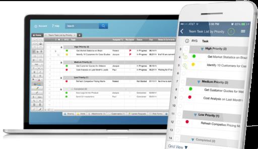 Smartsheet: Come creare un nuovo progetto con Smartsheet, nel Cloud