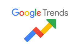trendy marketingowe Google